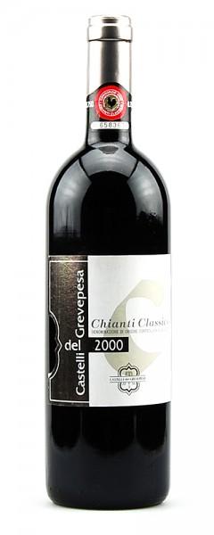 Wein 2000 Chianti Classico Castelli del Grevepesa