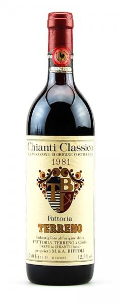 Wein 1981 Chianti Classico Fattoria Terreno